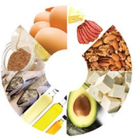Cholesterol – skutečně náš nepřítel?